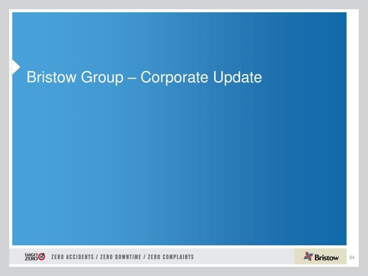 Bristow Group – Corporate Update