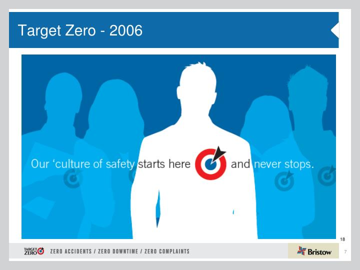 Target Zero - 2006