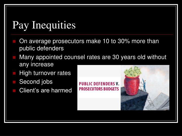 Pay Inequities