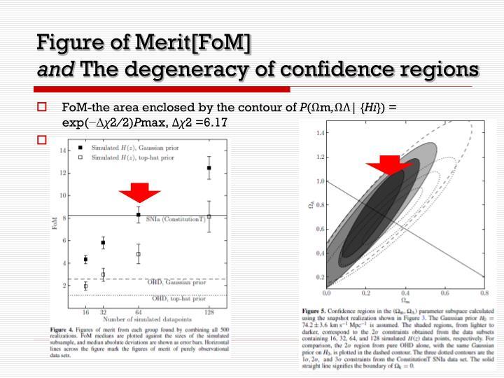 Figure of Merit[FoM]