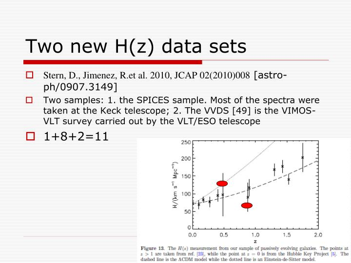 Two new H(z) data sets