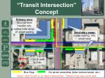transit intersection concept