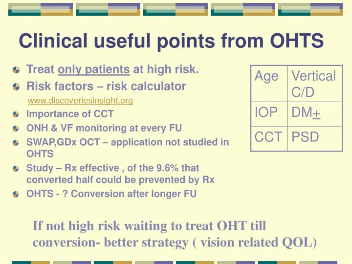 Clinical useful points from OHTS