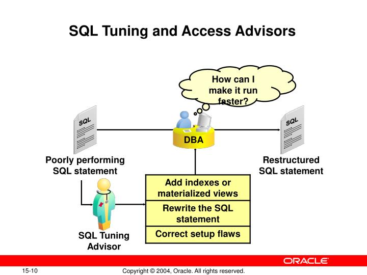 SQL Tuning and Access Advisors