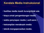 kendala media instruksional