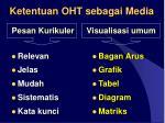 ketentuan oht sebagai media