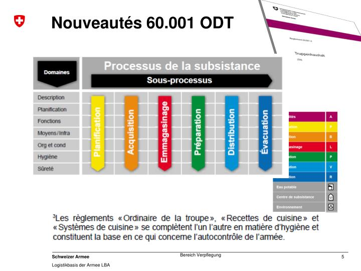 Nouveautés 60.001 ODT