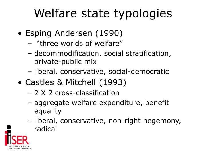 Welfare state typologies