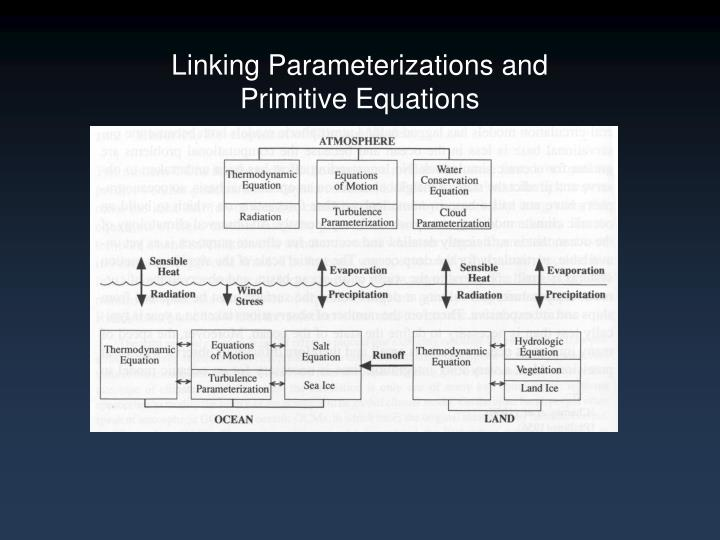 Linking Parameterizations and