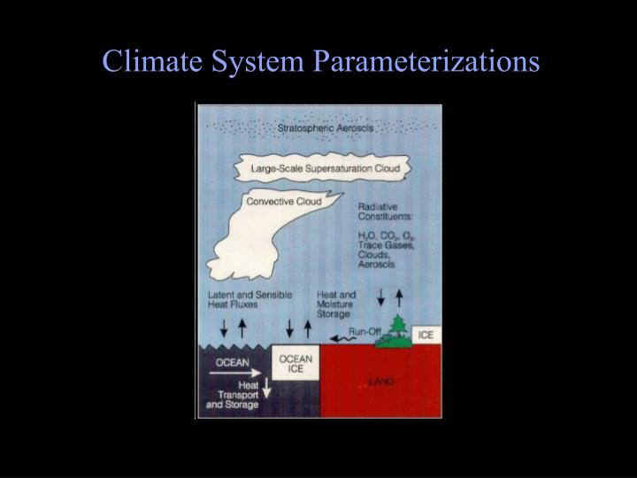 Climate System Parameterizations