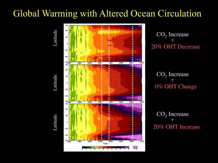 Global Warming with Altered Ocean Circulation
