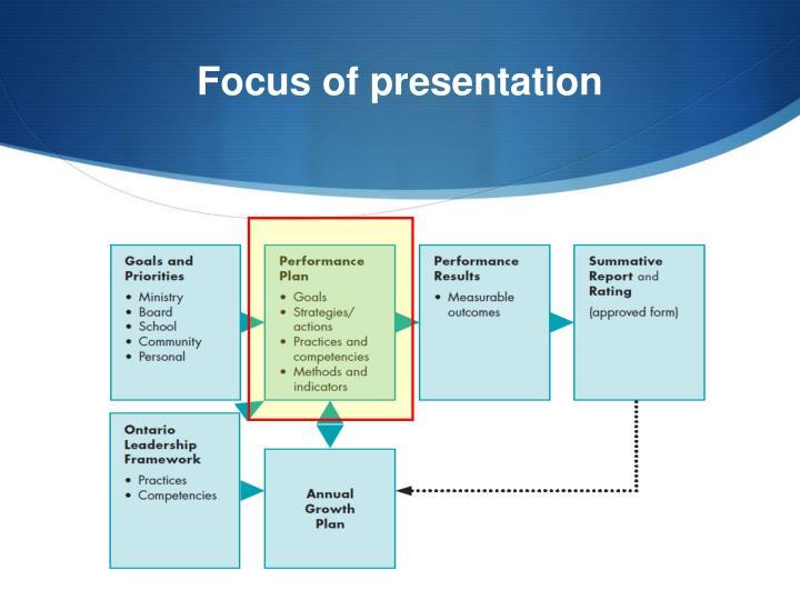 Focus of presentation