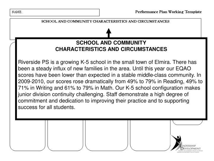 SCHOOL AND COMMUNITY