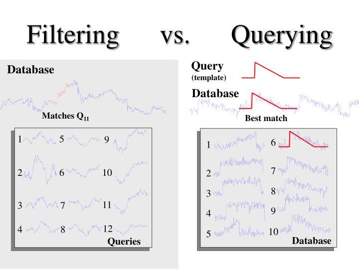 Filtering      vs.      Querying