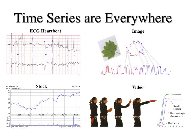 Time Series are Everywhere