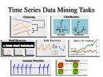 time series data mining tasks