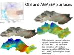 oib and agasea surfaces