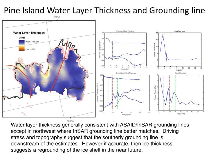 Pine Island Water Layer Thickness and Grounding line