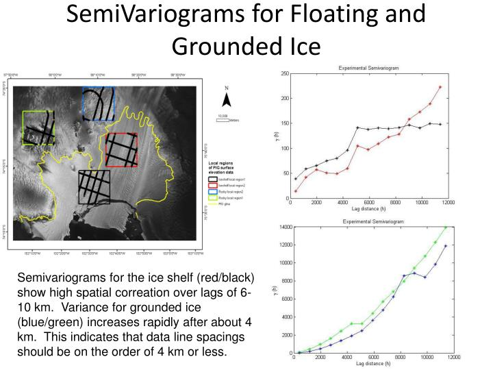 SemiVariograms for Floating and Grounded Ice