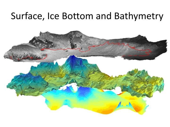 Surface, Ice Bottom and Bathymetry