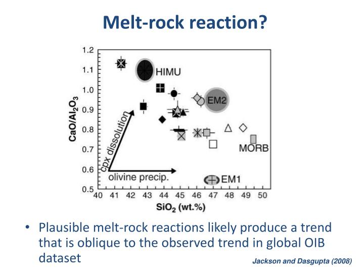Melt-rock reaction?