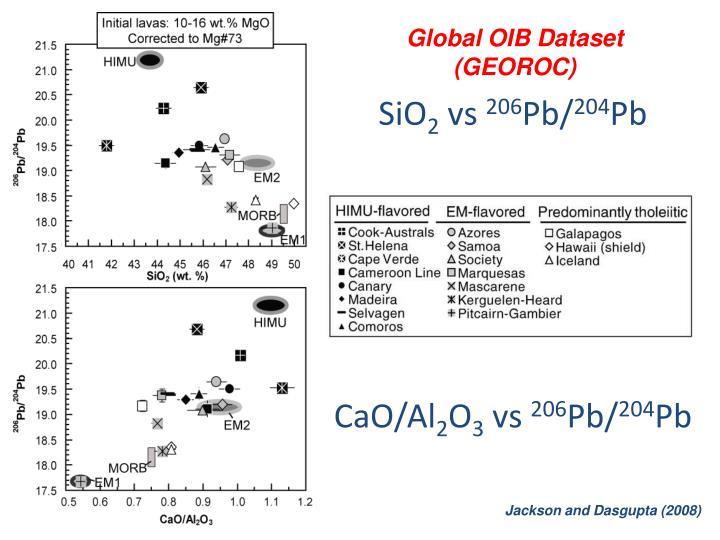 Global OIB Dataset