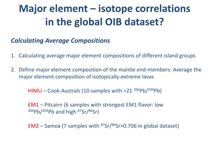Major element – isotope correlations