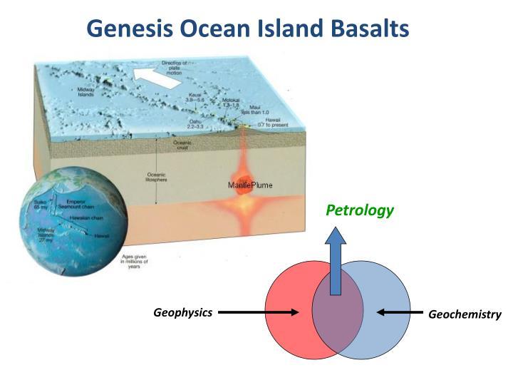 Genesis Ocean Island Basalts