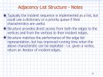 adjacency list structure notes