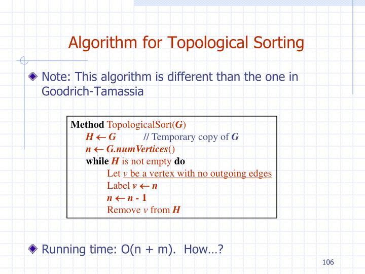 Algorithm for Topological Sorting