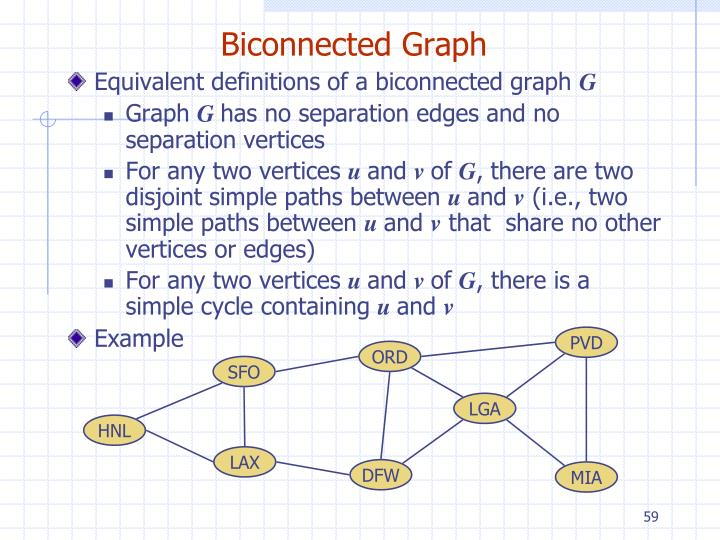 Biconnected Graph