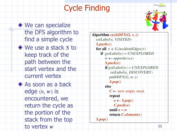 Cycle Finding