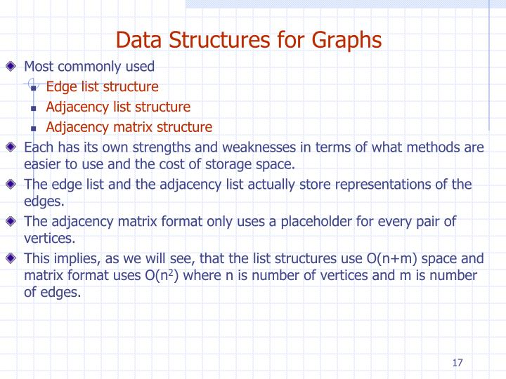 Data Structures for Graphs
