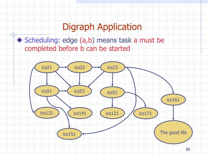 Digraph Application