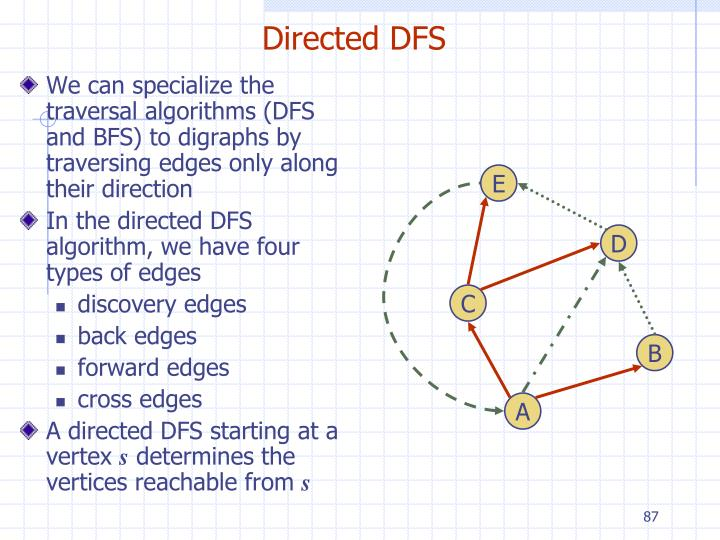 Directed DFS