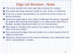edge list structure notes