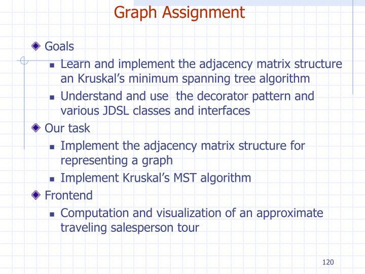 Graph Assignment