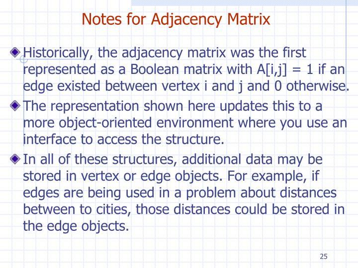 Notes for Adjacency Matrix