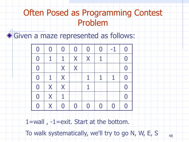 Often Posed as Programming Contest Problem