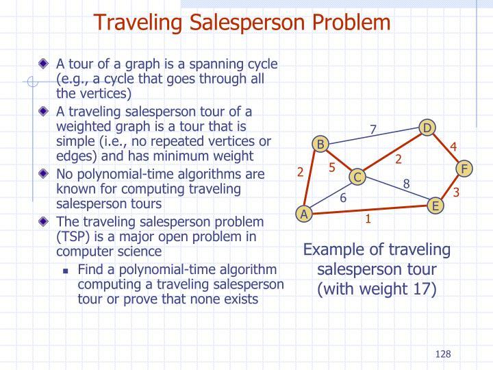 Traveling Salesperson Problem