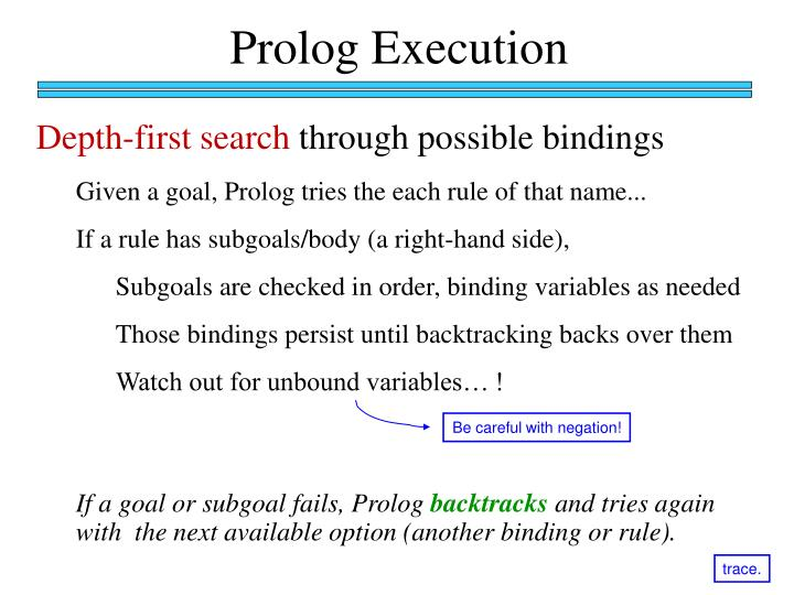 Prolog Execution