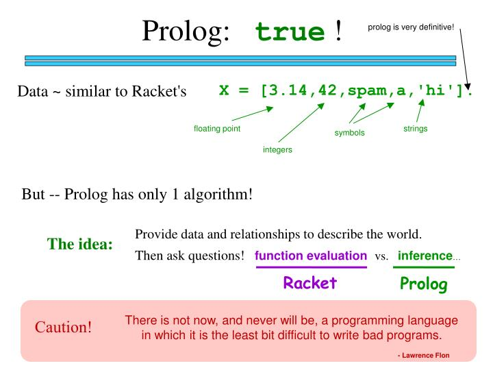 Prolog: