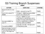 g3 training branch suspenses2