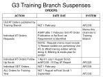 g3 training branch suspenses4