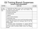 g3 training branch suspenses6