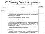 g3 training branch suspenses7