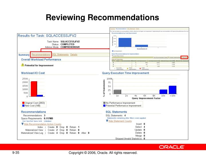 Reviewing Recommendations