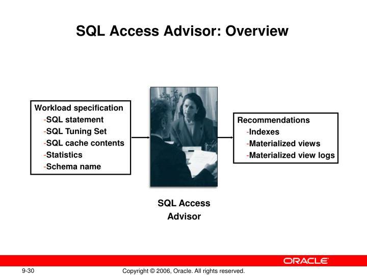 SQL Access Advisor: Overview
