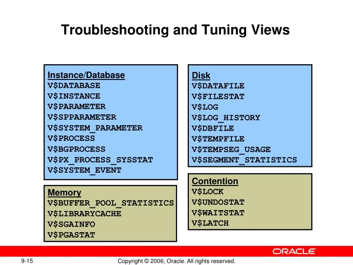 Troubleshooting and Tuning Views