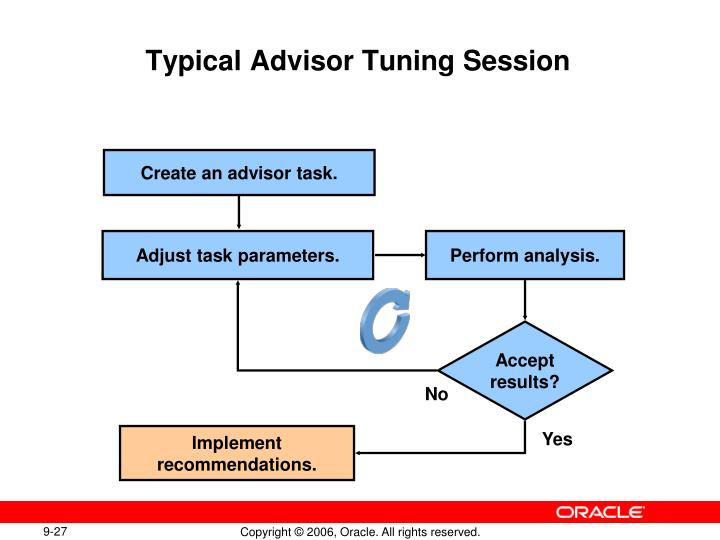Typical Advisor Tuning Session